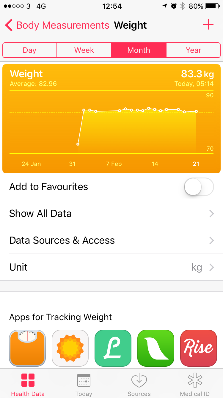 skulpt tracker measure body fat percentage
