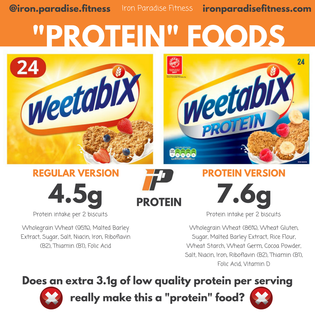 How Much Protein Blog Protein Comparison 1