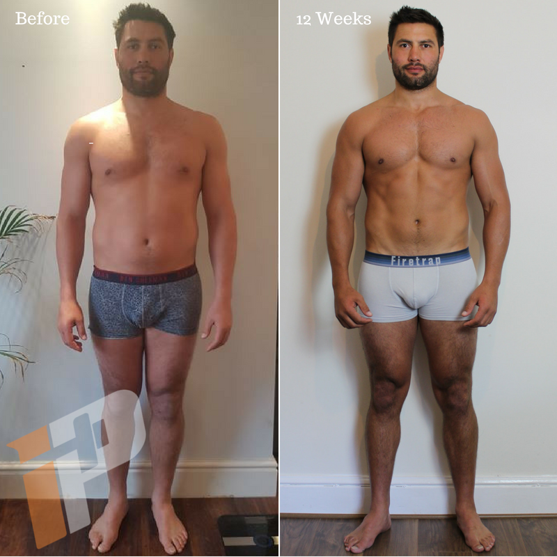Jacques Le Roux Comparisons (3 Month) Iron Paradise Fitness Lean Life Blueprint