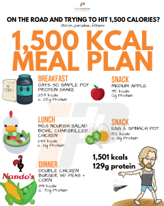 Meal Plan For Weight Loss Iron Paradise Fitness